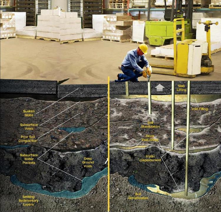 Uretek's commercial soil stabilization service in Houston, TX